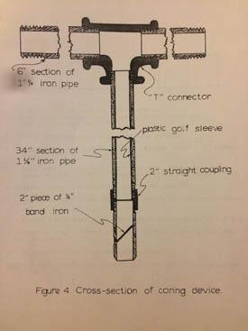 coring device-IMG_2956-LG
